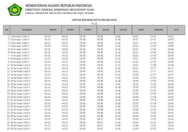 Jadwal Imsakiyah Ramadhan 1442 H Kota Magelang, Provinsi Jawa Tengah