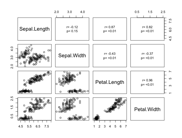 Superheat: An R Package for Creating Beautiful and ...