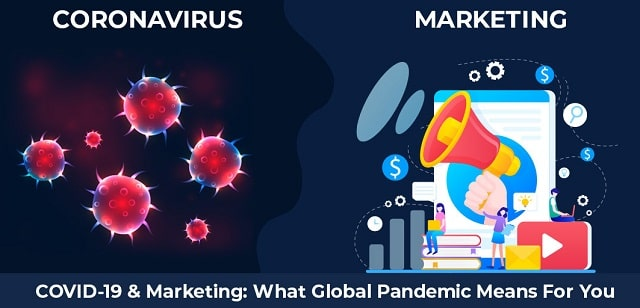 content marketing changes coronavirus online publishing advertising spend covid-19 pandemic