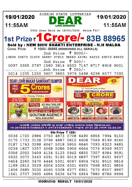 Lottery Sambad 19.01.2020 Sikkim Lottery Result 11.55 AM