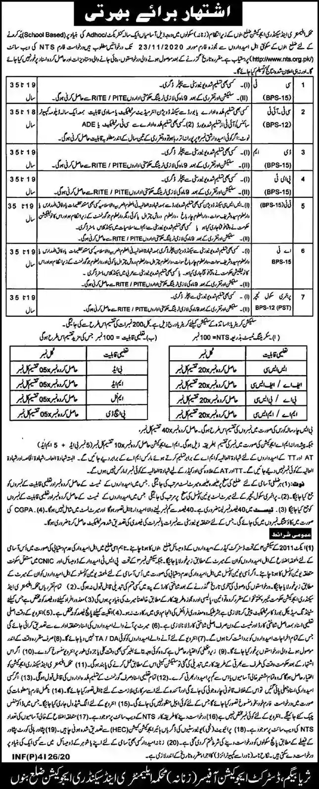 Elementary And Secondary Education Department Bannu Teaching Jobs 2020