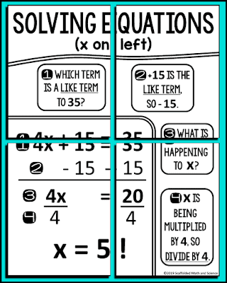 Who doesn't love free? In this post are a bunch of free math bulletin board printables, from posters to math pennants that you can download for your classroom today. Here is a free solving equations reference poster.