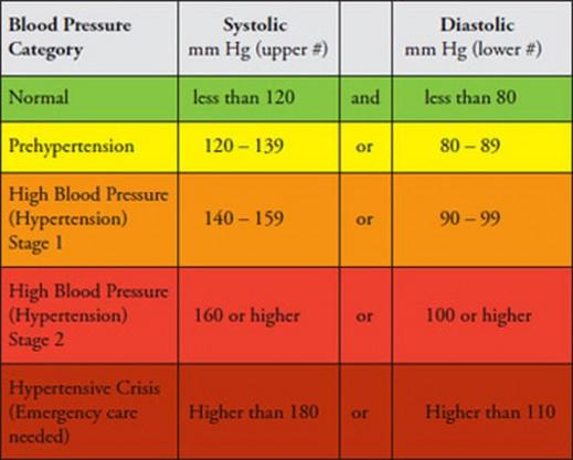 23-high-blood-pressure-inline