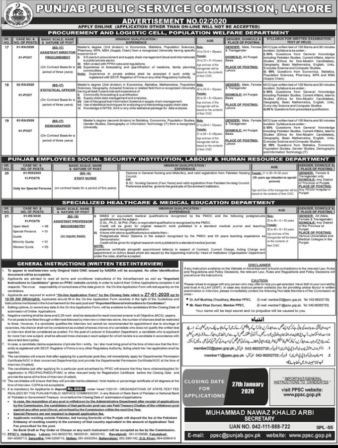 Punjab Public Service Commission PPSC Latest Jobs 2020