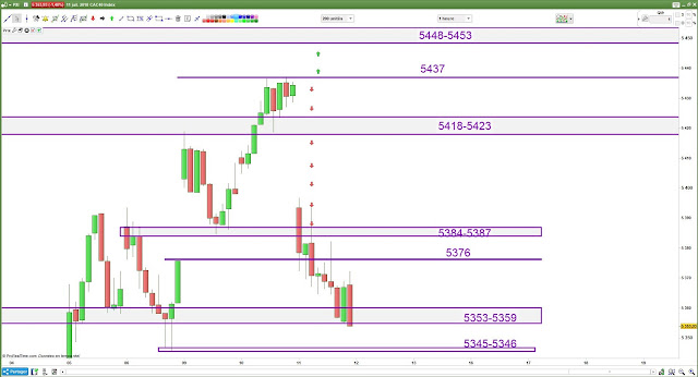 Plan de trade cac40 $cac 11/17/18 bilan