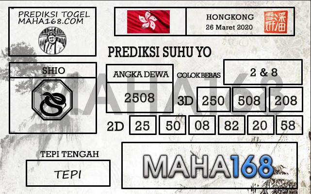 Prediksi Togel Hongkong Kamis 26 Maret 2020 - Prediksi HK Suhu Yo