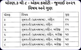 Std 3 to 8 Ekam kashoti Time Table July 2021