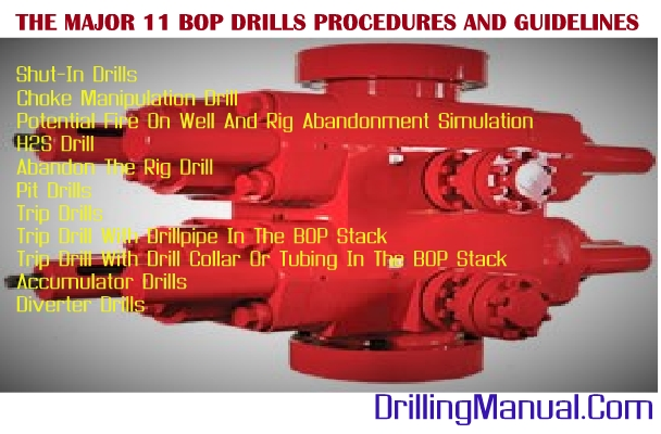 BOP Drills