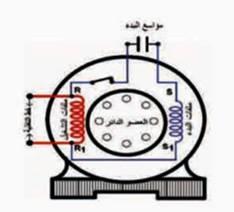 توصيل المحرك ذو مكثف تقويم