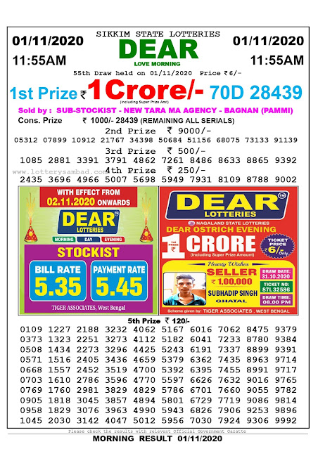 Lottery Sambad 01-11-2020, Lottery Sambad 11.55 am results, Sikkim Lottery Results, Lottery Sambad Today Results Live, Morning results