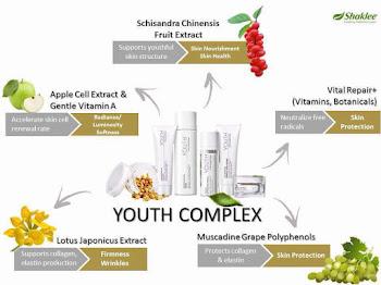 Youth Shaklee Skincare Produk Penjagaan Muka Selamat Dan Berkesan