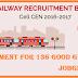 Govt of Rajasthan Recruitment 2017 for 1,829 Teachers Vacancies