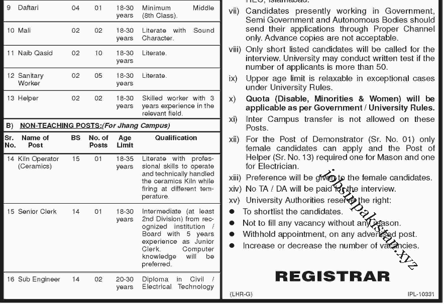 Advertisement for Lahore College For Women University Jobs 2018