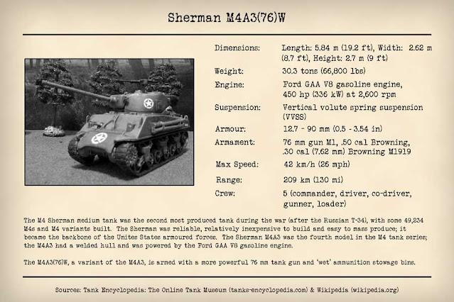 Technical Data Card: Sherman M4A3(76)W