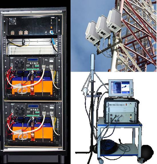 """ RADIO JAMMING SYSTEM FOR GPS, GLONASS, GALILEO, BEIDOU RECEIVERS      Поле-21Э Field-21E Pole-21E  R-340RP"
