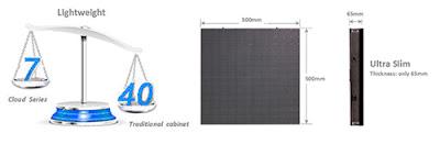 Màn hình led p2 module led giá rẻ tại Lào Cai