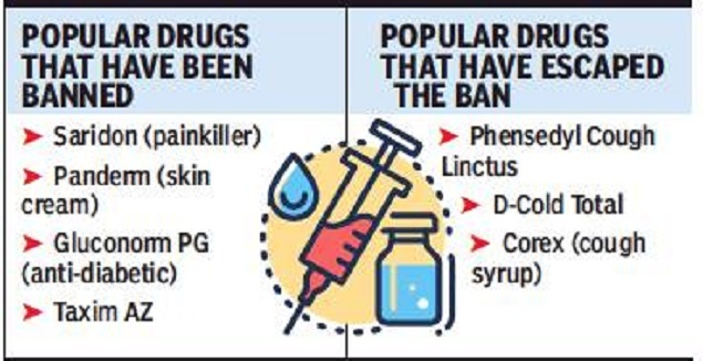 Govt Ban 328 drugs in Public Interest