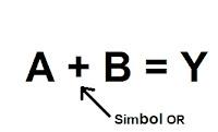 Ekspresi Boolean gerbang OR