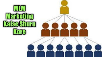 Full Form Of MLM Marketing Kaise Kare Shuru Unlimited Guide