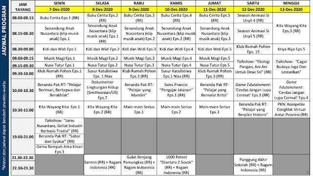 jadwal program bantuan belajar dari rumah bdr tvri tanggal 7 8 9 10 11 12 13 desember 2020 tomatalikuang.com