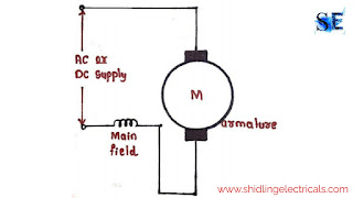 Non-Compensated Type Universal Motor