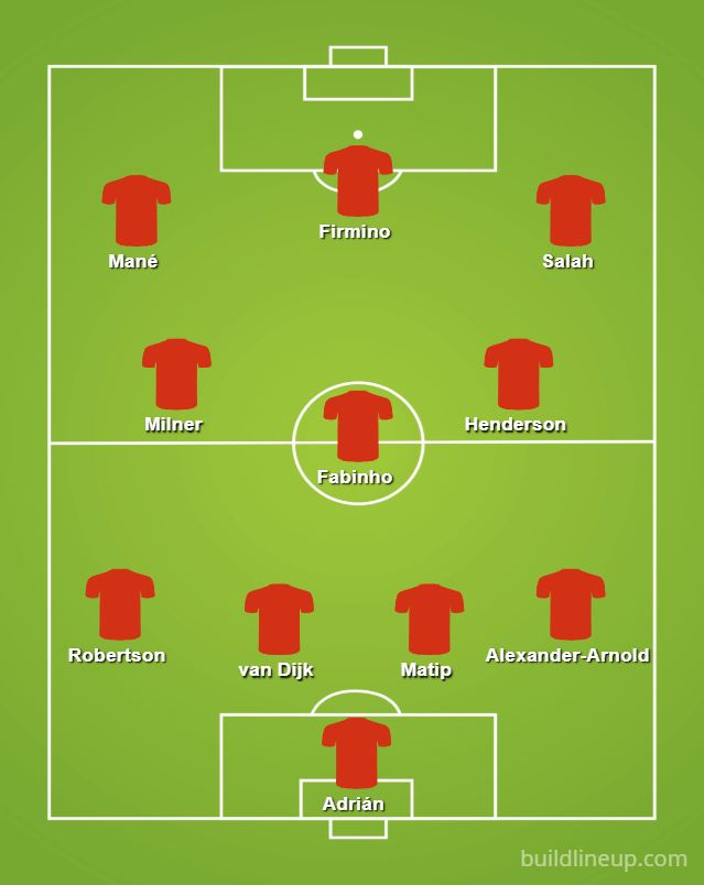 Predicted-Liverpool-team-to-play-Arsenal