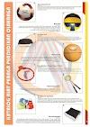 Peralatan Pendidikan Jasmani Olahraga dan Kesehatan SMP 2020 - PAKET PJOK SMP 2020/2021