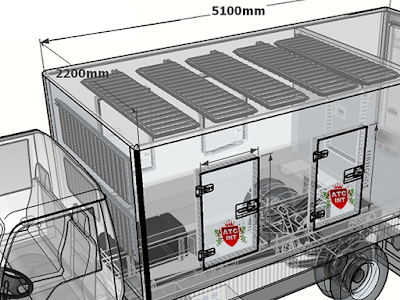 reefer container with eutectic technology. AC without electricity