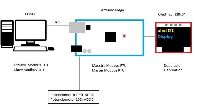 Pruebas Libreria Modbus RTU Maestro con Arduino Parte 1 - PDAControl