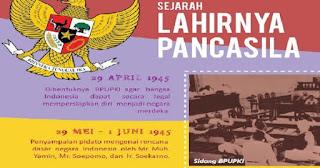 Sejarah Dinamika Pancasila