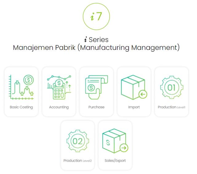 Software ERP Manufaktur i7 Series