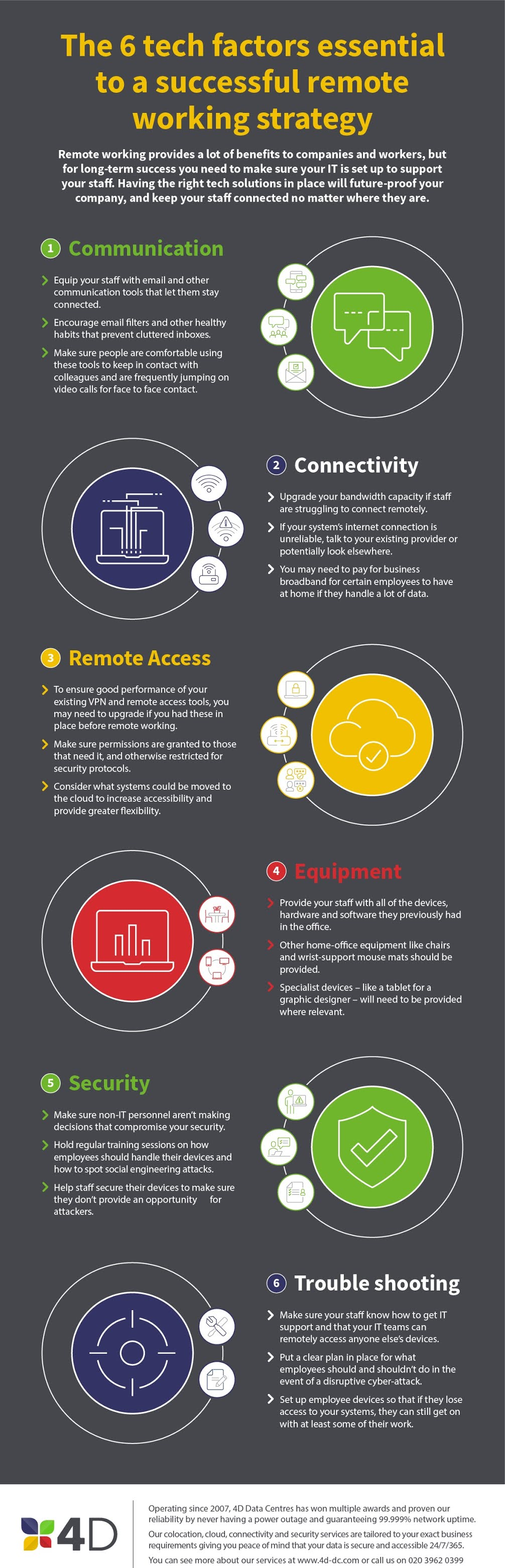 The 6 Tech Factors Essential To Successful Remote Working Strategy #infographic