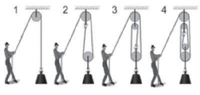 Uma pessoa deseja levantar um bloco que se encontra parado e apoiado numa superfície plana e horizontal, como ilustram as figuras