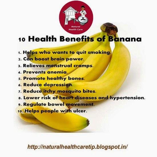 Banana best for beauty