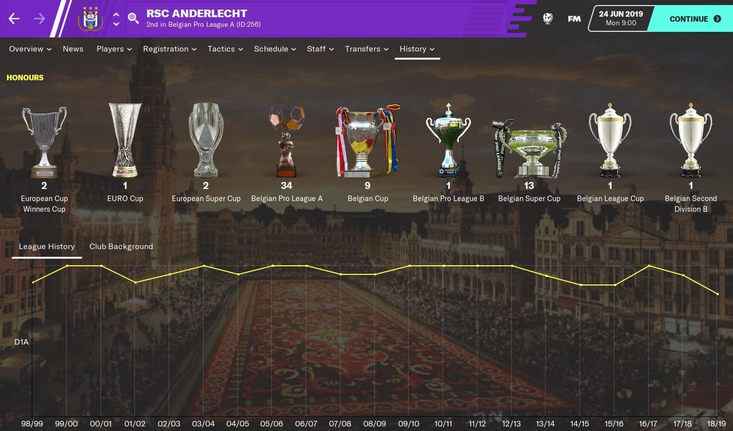 Anderlecht FM20
