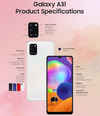 Samsung-galaxy-A31-specs