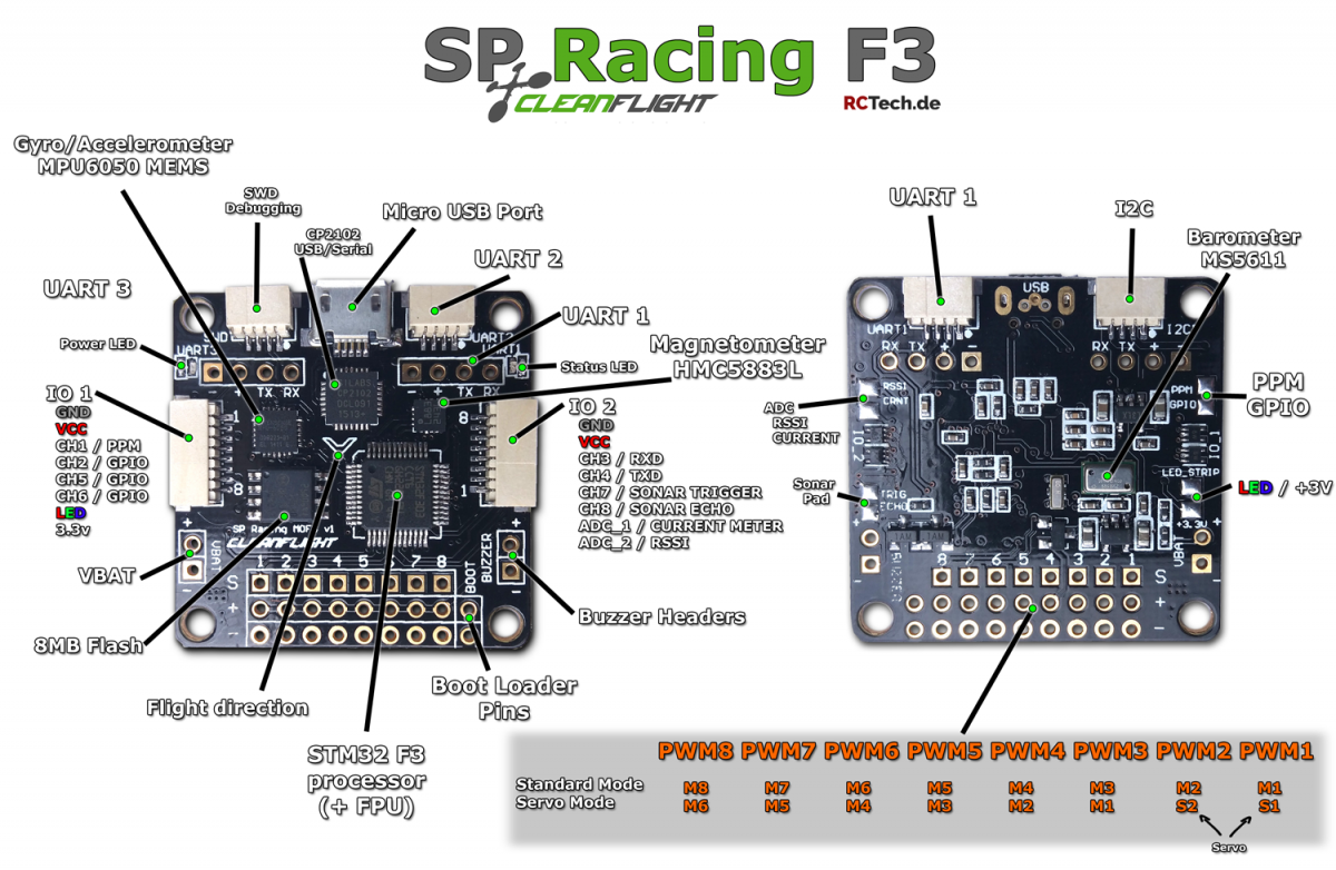 sp_racing_pro_f3_vorne%2B%25281%2529 naze32 flip32 spracing f3 wiring fpv learn build setting fly crash naze32 rev6 wiring diagram at panicattacktreatment.co