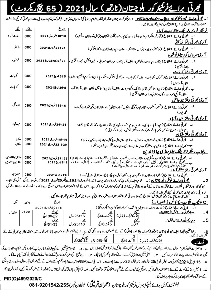 Frontier Core Balochistan FC Jobs 2021 for  Sepoy, Soldier for recruitment in KPK, Punjab, Sindh and Balochistan