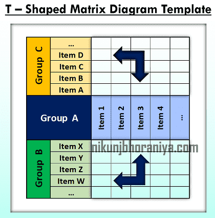 Example of T Shaped Matrix Diagram