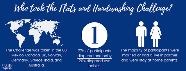 Flats and Handwashing Challenge cloth diapers