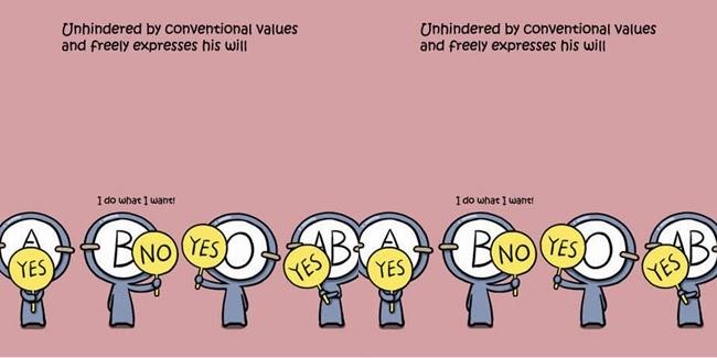 Apakah golongan darah anda? A, B, AB atau O? Rhesus positif atau negatif?