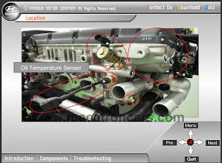 Training Programe -Hyundai CVVT Engine