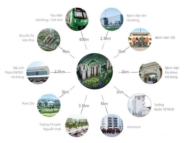 Vị trí đắc địa của dự án Booyoung Vina