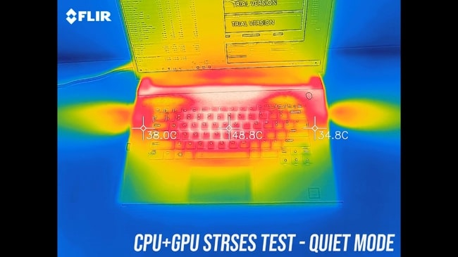 Temperature gun was testing the keyboard and palm rest temperatures during CPU+GPU stress test in quiet mode of Dell Alienware m15 r2 gaming laptop.