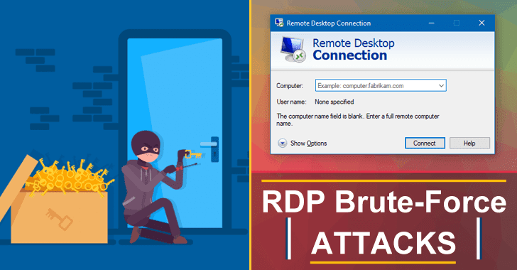 RDP Brute-Force Attacks on Rising Since Organizations Start Remote Working Worldwide