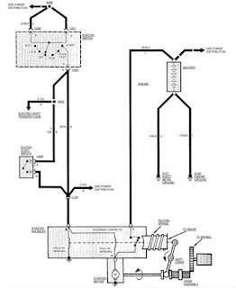 Wiring Diagram Blog: 1998 S10 Starter Wiring Schematic