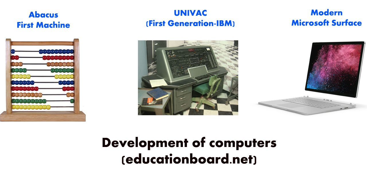Development of Personal Computer