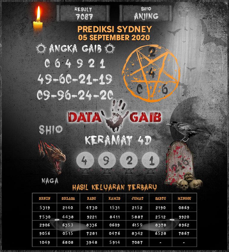Syair SDY sabtu 05 september 2020
