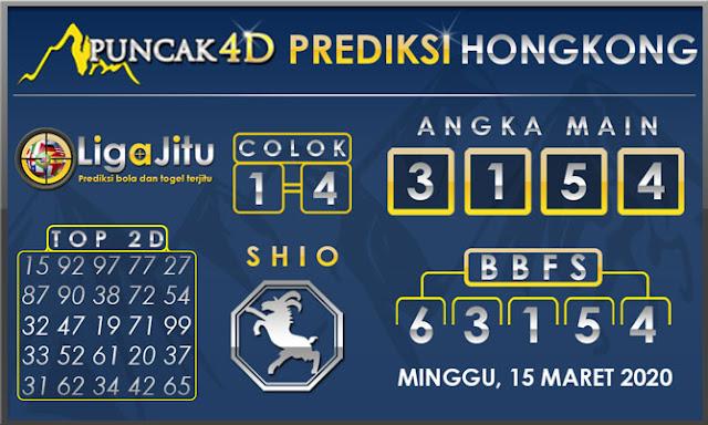 PREDIKSI TOGEL HONGKONG PUNCAK4D 15 MARET 2020