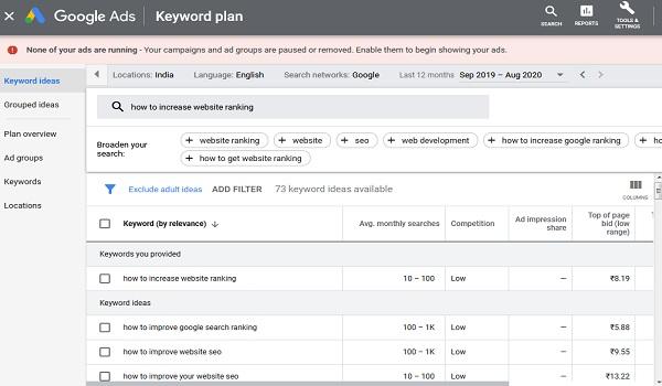 keyword research by keyword planner